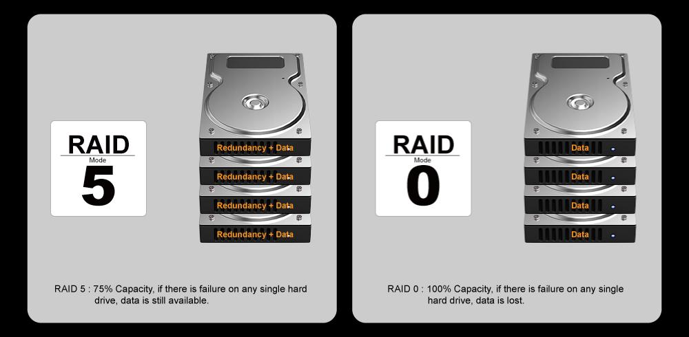 Raidon Intank Ir4300 S2
